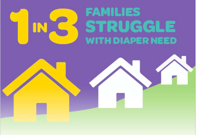 Statistics about Diaper Need in the United States and how Huggies is helping American families get diapers.
